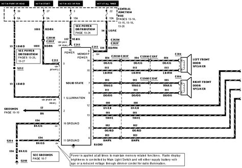 1994 ford f 350 wiring diagram lights also wiring
