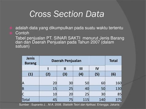 Contoh Data Cross Section by Ppt Pengolahan Data Powerpoint Presentation Id 3599996
