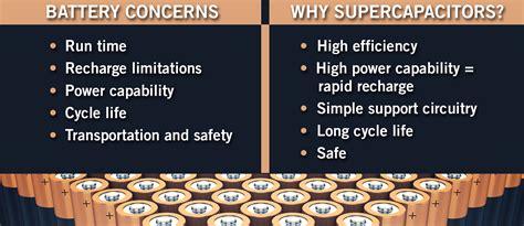 supercapacitor india supercapacitor india 28 images paper thin supercapacitor has higher capacitance nano energy