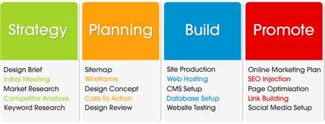 html design steps all web design page