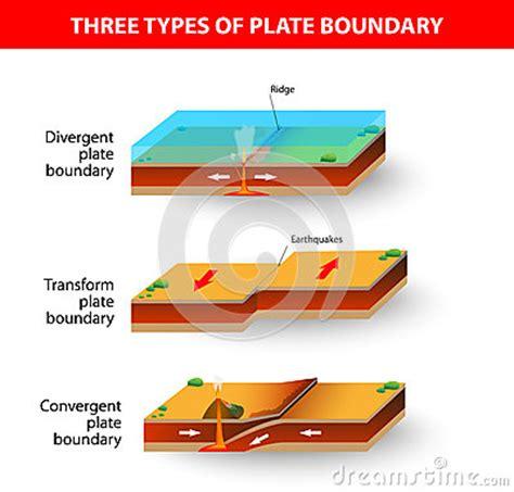 tectonic plate boundaries royalty free stock image image