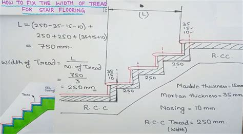 Cutting Length Of Tread In A Staircase Stair Calculator