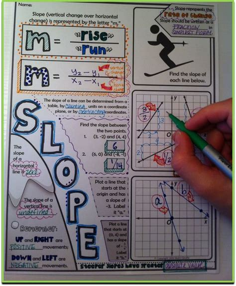 doodle notes slope doodle notes creative equation and teaching