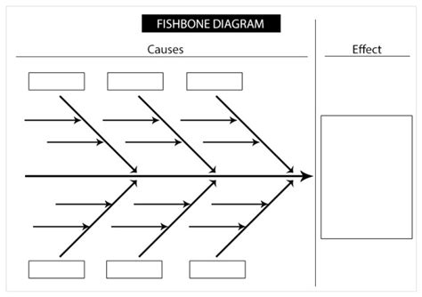 fishbone diagram templates find word templates