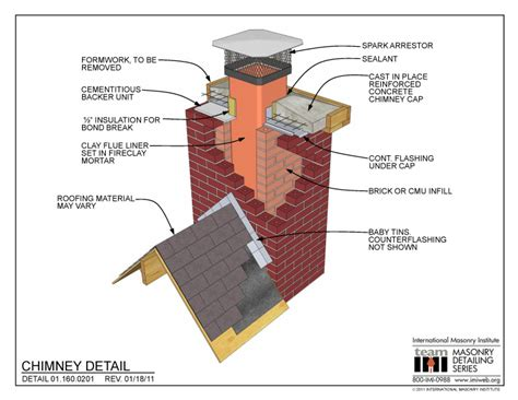 masonry fireplace construction details 01 160 0201 chimney detail tech drawings