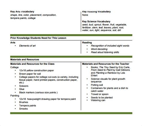 integrated lesson plan template sle lesson plan 9 exle format