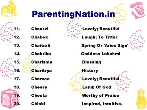1000 images about meen rashi baby girl names with meaning on pinterest beautiful