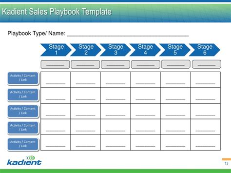 playbook template january 14 2010
