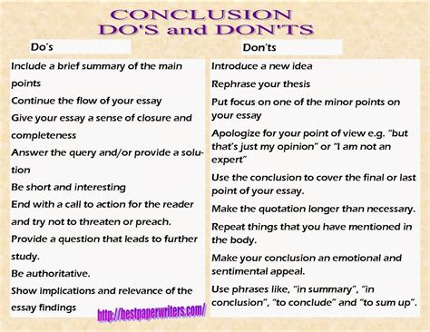 conclusion paragraph format research paper this table