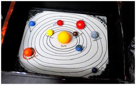 building solar system diy solar system model mystartupkitchen