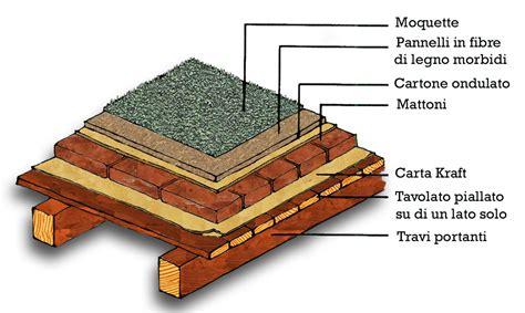 Un Pavimento Di Cemento O Legno by I Solai E I Pavimenti Faidanoi It Costruzioni