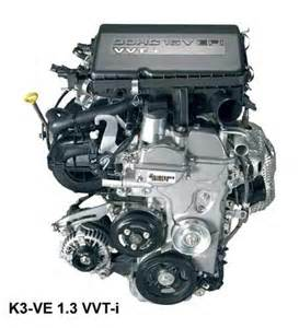 Mesin Xenia Mesin Toyota Avanza Wildan Auto2000