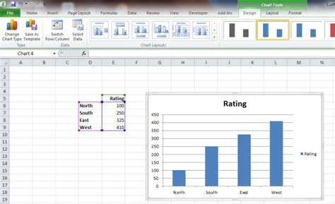 Save Time And Work By Creating Default Chart Templates For Excel Critical To Success Custom Excel Templates