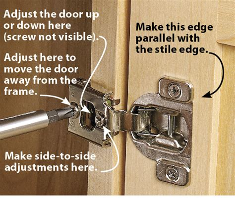 How To Adjust Cabinet Doors 28 How To Easily Adjust Hinges Adjusting Cabinet Door Hinges Rachael Edwards Stylish