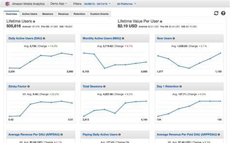 seller central mobile app vendor central vs seller central all questions