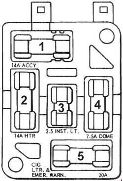 Ford Mustang (1967 - 1968) - fuse box diagram - Auto Genius