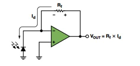 test photodiode optimisation of photodiode sensor circuit design