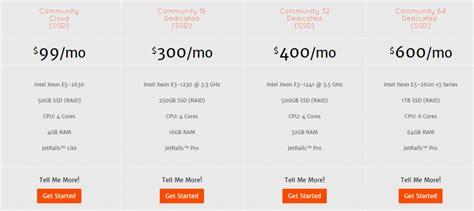 best server for magento best magento optimized hosting 2015 firebear