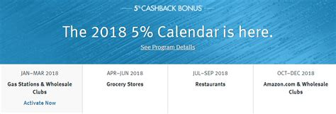 Discover Card Cashback Calendar Discover 5 Cashback Calendar 2018 Categories That Earn 5