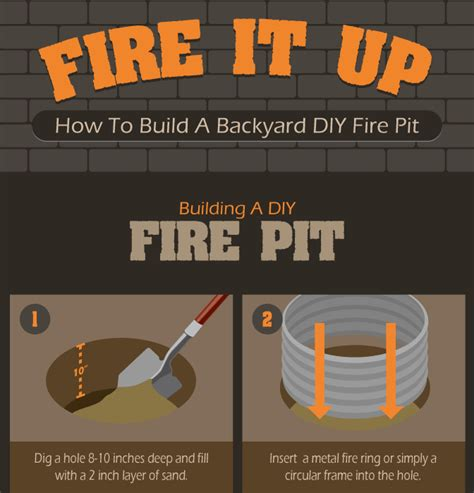 how to build a backyard pit it up how to build a backyard diy pit infographic