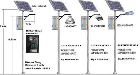Box Panel Warning Light Pju Solar Sel rehatama 21 solar cell panel surya