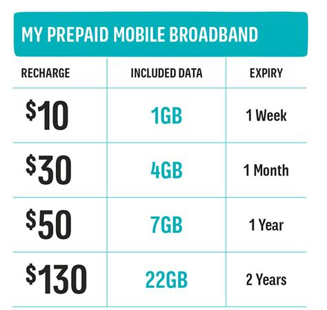 broadband home phone plans house design plans