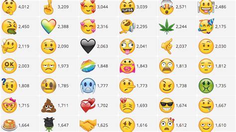 emoji api finally a way to vote for the hard earned emoji you want