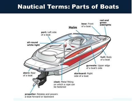 boat fishing terms nautical terms