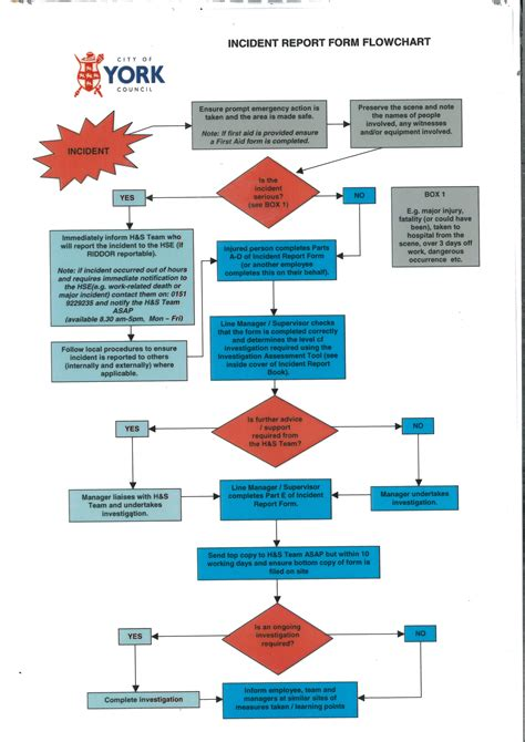 riddor flowchart incident investigation procedure flowchart create a
