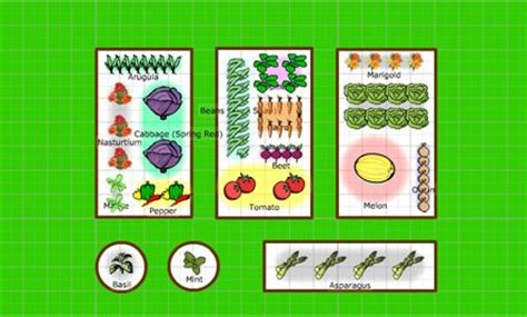 Bring Garden Planning Into Your Garden With Gardening App Vegetable Garden Planner App