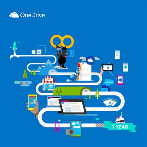one crive happy anniversary onedrive microsoft devices