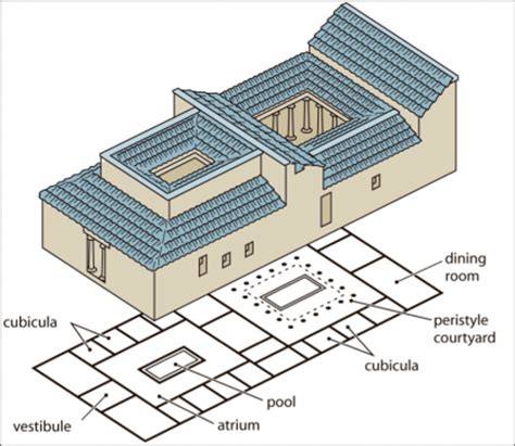 pompeii house plan exam 2 roman surv hist west art flash cards koofers
