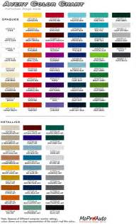 3m vinyl colors color chart 3m avery ritrama vinyl colors moproauto
