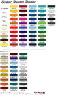 3m vinyl color chart color chart 3m avery ritrama vinyl colors moproauto