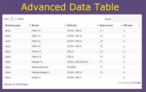 a data table bootstrap advanced data table widget 187 webnots