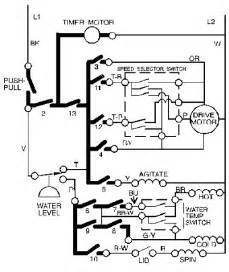 Common Problems With Clothes Dryers Ge Washing Machine Diagrams Ge Uncategorized Free Wiring