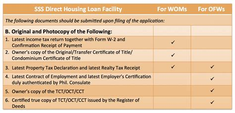 how to apply housing loan in sss how to apply for an sss housing loan lamudi