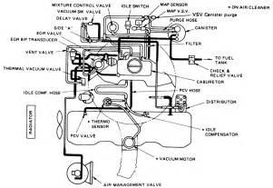 Isuzu Trooper Engine Diagram 95 Isuzu Trooper Engine Diagram 95 Isuzu Free Wiring