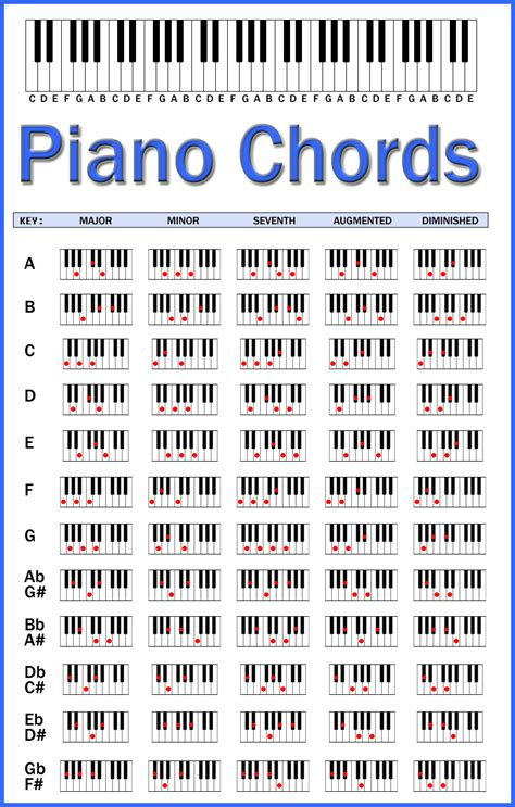printable piano chord chart download piano chords chart by skcin7 on deviantart