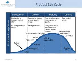 Mba Product Cycle by Mba 505 Business Processes Operations Productivity Strategy