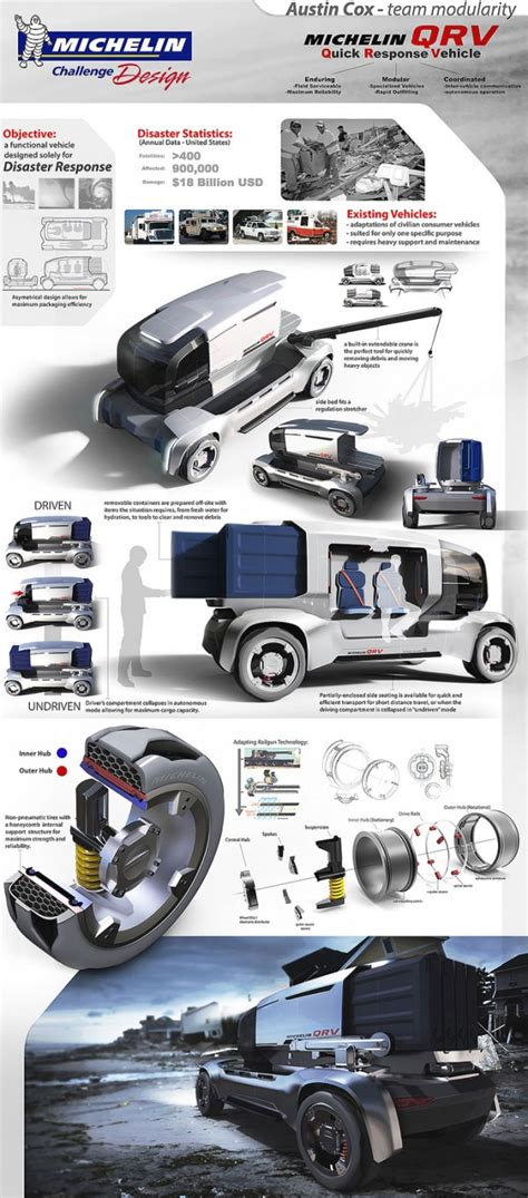 panel designs michelin challenge design 2014 for ccs the winners car
