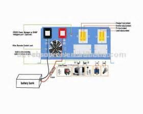 3000w 3000 watts power inverter solar inverter without battery inverter kit buy 3000 watts