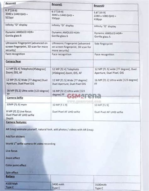 samsung galaxy s10 series detailed specifications leak lowyat net