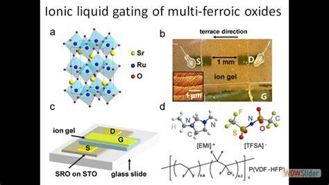amber tutorial ionic liquid podzorov group page