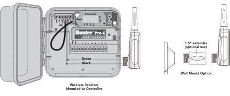 hunter pro-c pcc-1201-e инструкция на русском языке