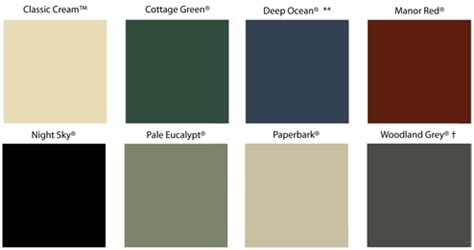 classic colours metroll newcastle rainwater products colour finishes
