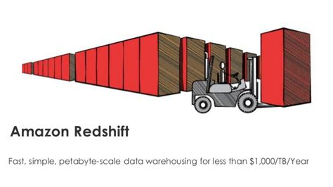 amazon redshift how glidewell moves data to amazon redshift