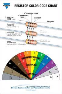 resistor color chart the resistor color code chart 1 can help you make a