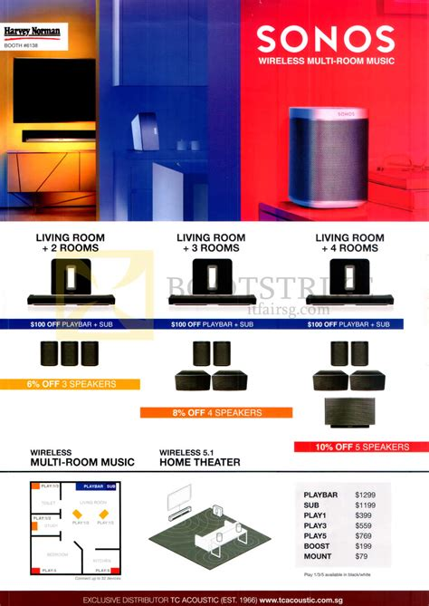 harvey norman sonos home theatre systems  play