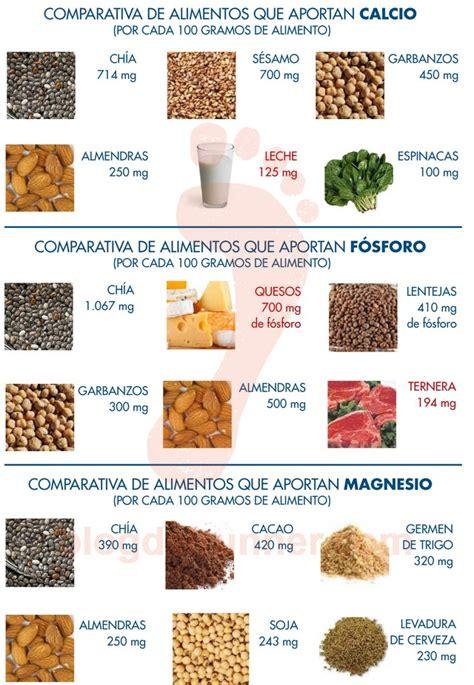 que aportan los alimentos la importancia de los minerales en la dieta corredor